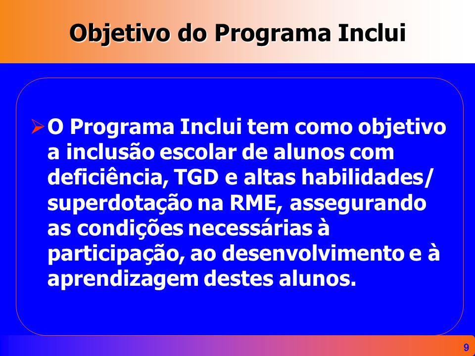 9 Objetivo do Programa Inclui O Programa Inclui tem como objetivo a inclusão escolar de alunos com deficiência, TGD e altas habilidades/ superdotação