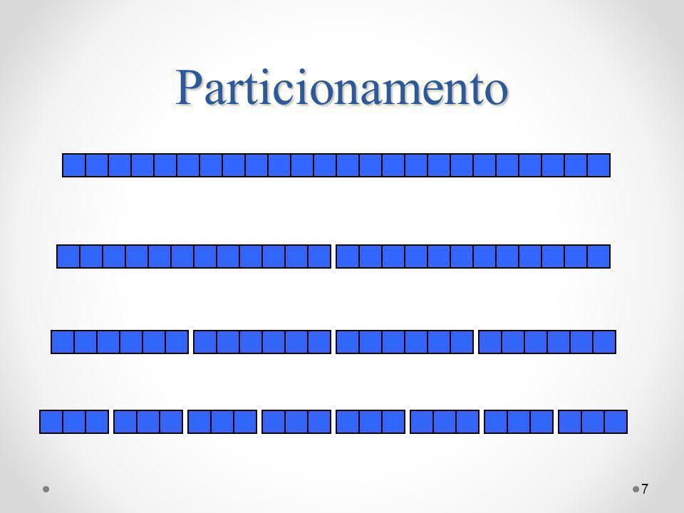Particionamento O passo principal do algoritmo Quicksort é o particionamento do vetor.