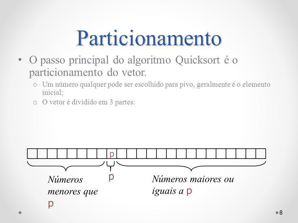 Particionamento O passo principal do algoritmo Quicksort é o particionamento do vetor. o Um número qualquer pode ser escolhido para pivo, geralmente é
