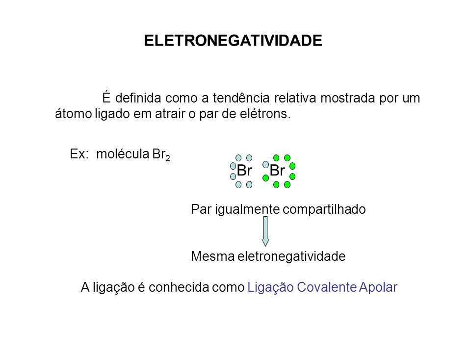 ELETRONEGATIVIDADE É definida como a tendência relativa mostrada por um átomo ligado em atrair o par de elétrons. Ex: molécula Br 2 Br Par igualmente