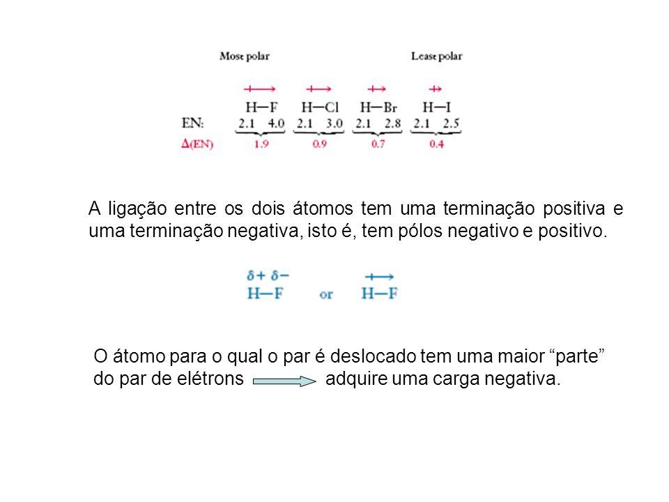 A ligação entre os dois átomos tem uma terminação positiva e uma terminação negativa, isto é, tem pólos negativo e positivo. O átomo para o qual o par