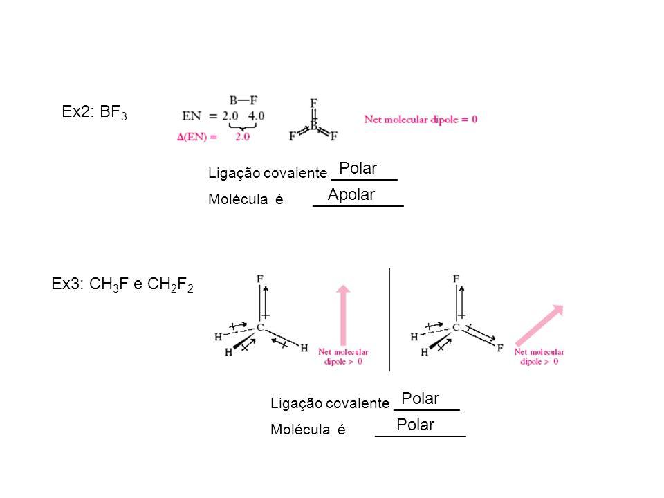 Ex2: BF 3 Ligação covalente ________ Molécula é ___________ Ex3: CH 3 F e CH 2 F 2 Ligação covalente ________ Molécula é ___________ Polar Apolar Pola