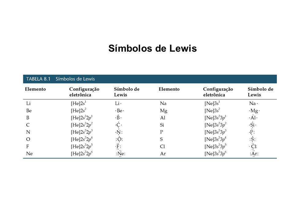 Símbolos de Lewis