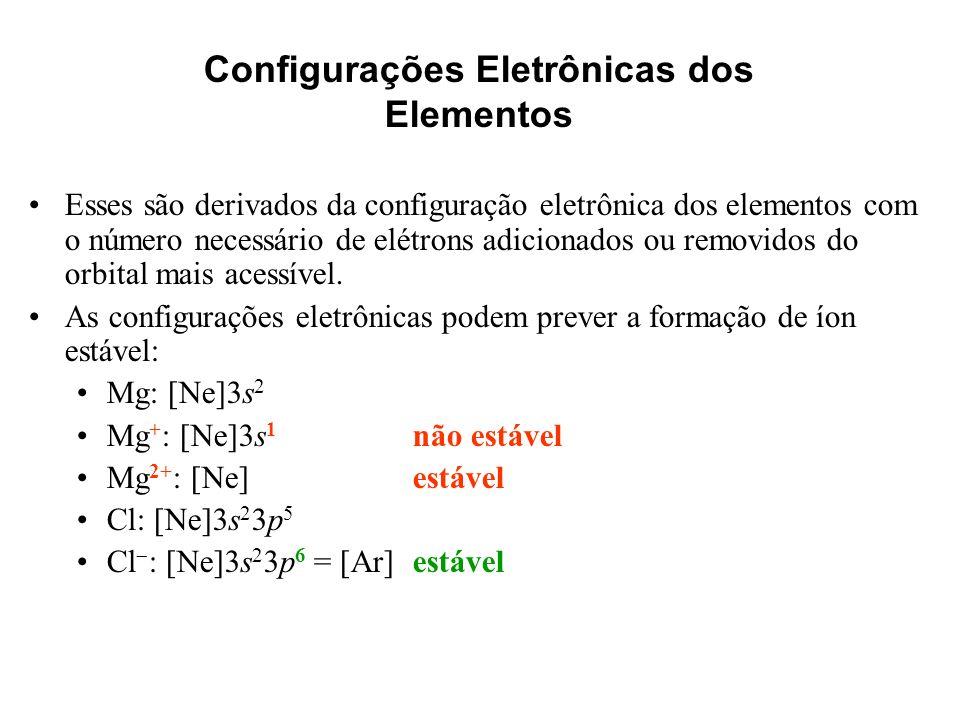 Configurações Eletrônicas dos Elementos Esses são derivados da configuração eletrônica dos elementos com o número necessário de elétrons adicionados o