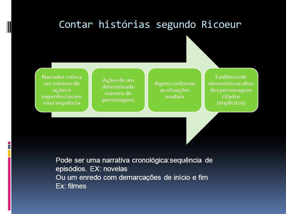 Contar histórias segundo Ricoeur Narrador coloca um número de ações e experiências em uma sequência Ações de um determinado número de personagens Agem