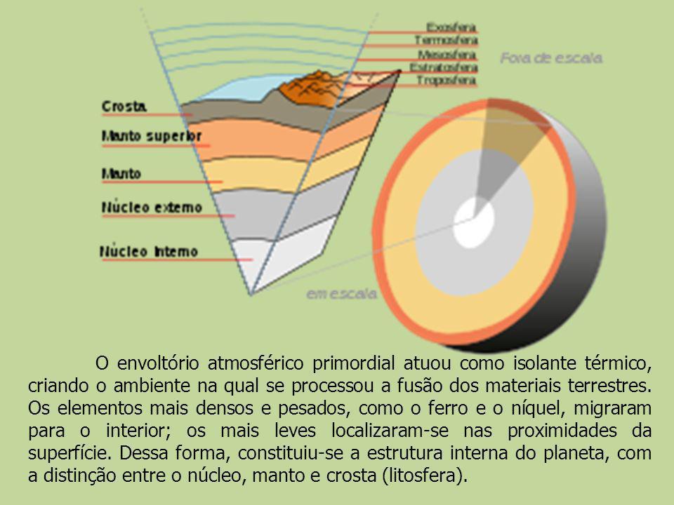 O envoltório atmosférico primordial atuou como isolante térmico, criando o ambiente na qual se processou a fusão dos materiais terrestres. Os elemento