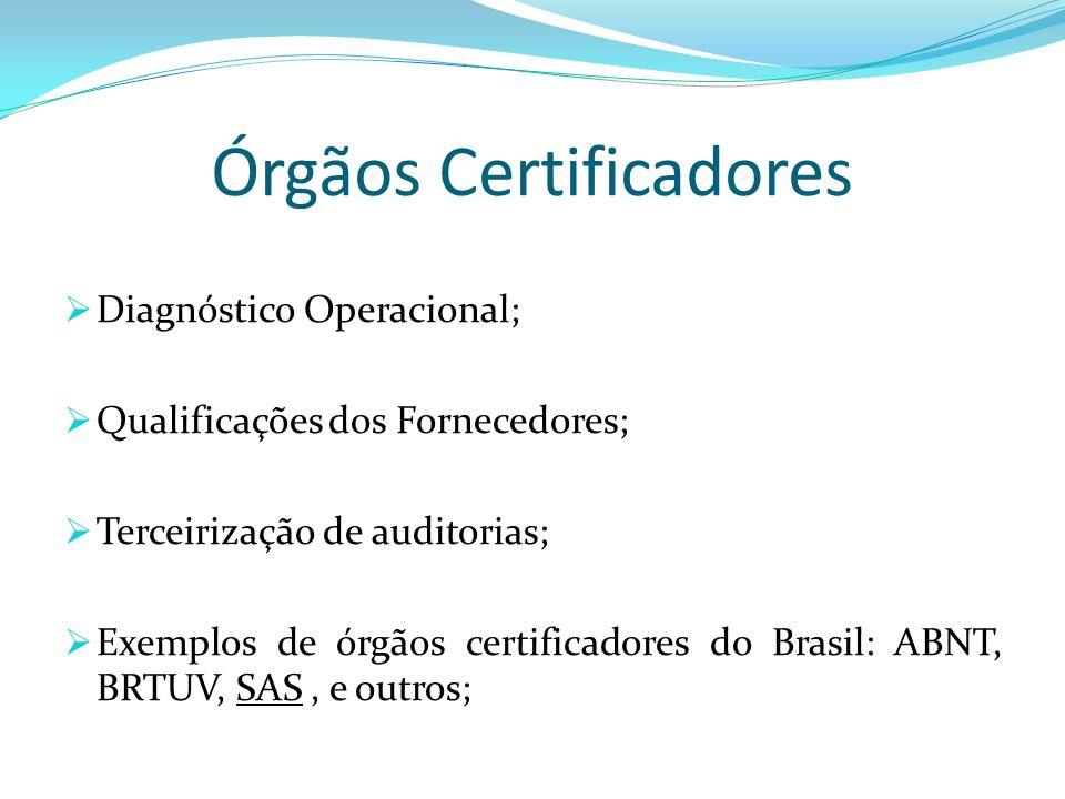 Órgãos Certificadores Diagnóstico Operacional; Qualificações dos Fornecedores; Terceirização de auditorias; Exemplos de órgãos certificadores do Brasi