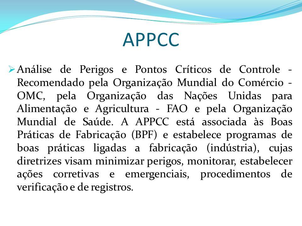 APPCC Análise de Perigos e Pontos Críticos de Controle - Recomendado pela Organização Mundial do Comércio - OMC, pela Organização das Nações Unidas pa