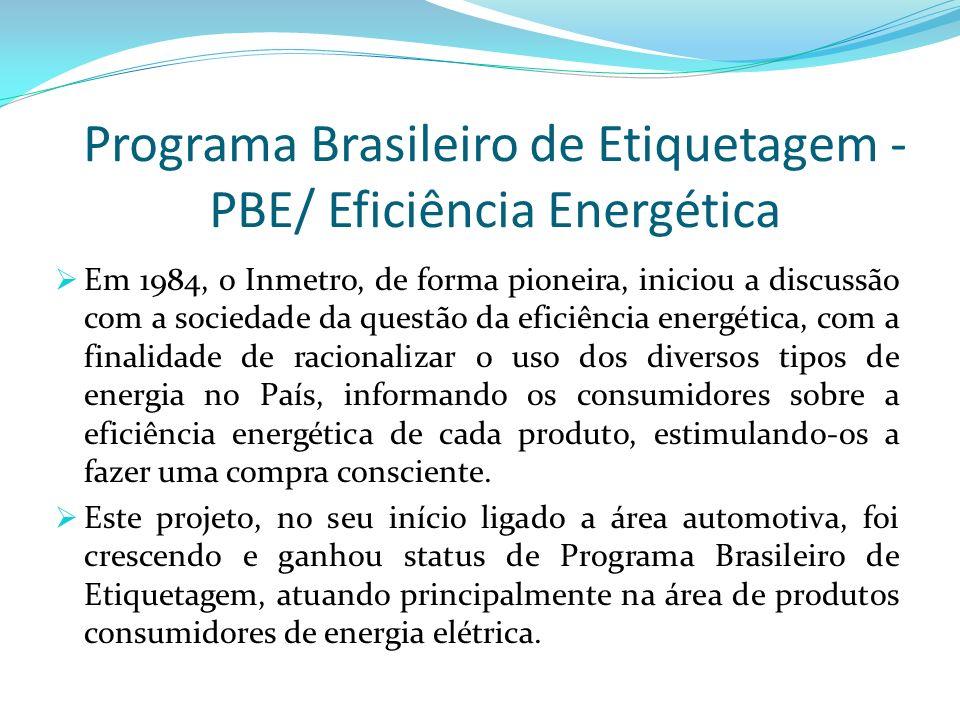 Programa Brasileiro de Etiquetagem - PBE/ Eficiência Energética Em 1984, o Inmetro, de forma pioneira, iniciou a discussão com a sociedade da questão