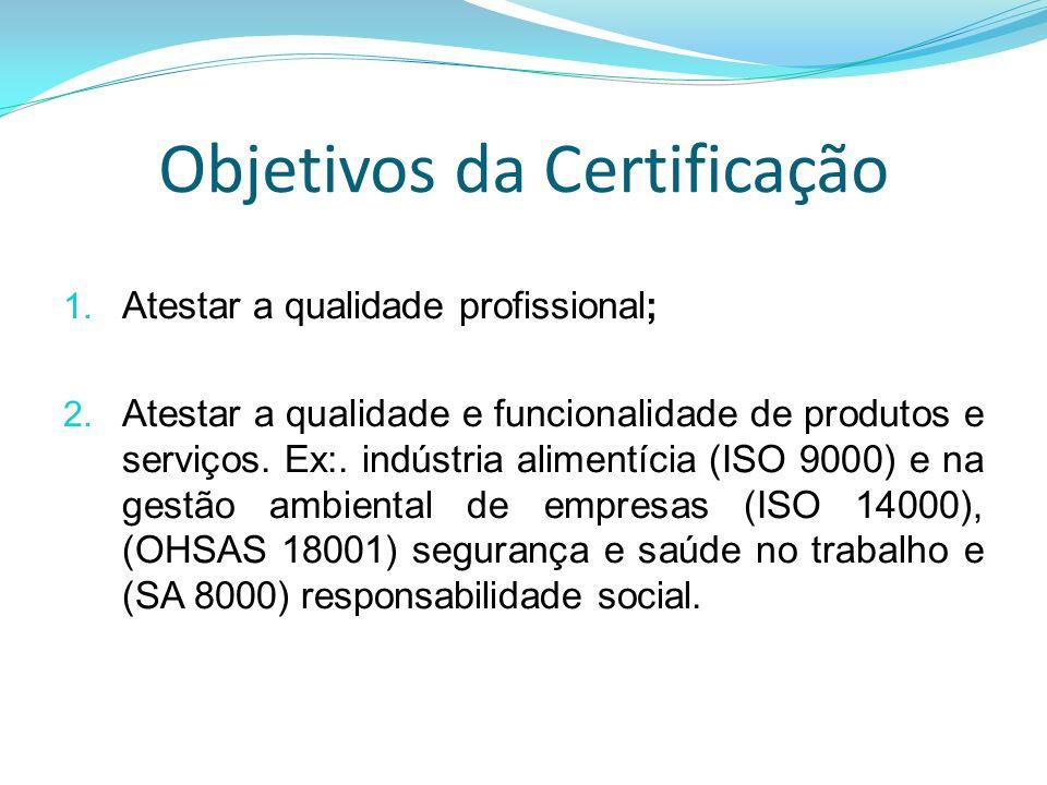 Objetivos da Certificação 1. Atestar a qualidade profissional; 2. Atestar a qualidade e funcionalidade de produtos e serviços. Ex:. indústria alimentí