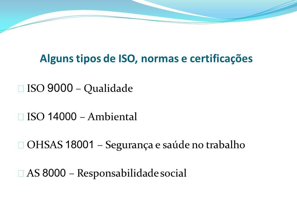 Alguns tipos de ISO, normas e certificações ISO 9000 – Qualidade ISO 14000 – Ambiental OHSAS 18001 – Segurança e saúde no trabalho AS 8000 – Responsab