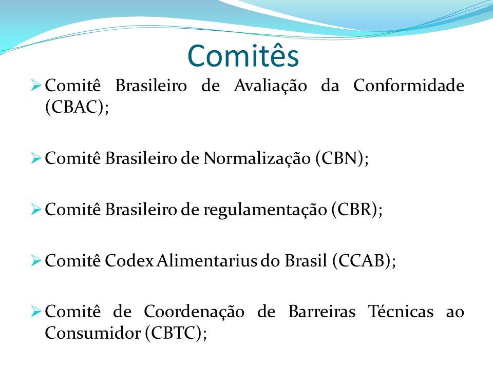 Comitês Comitê Brasileiro de Avaliação da Conformidade (CBAC); Comitê Brasileiro de Normalização (CBN); Comitê Brasileiro de regulamentação (CBR); Com