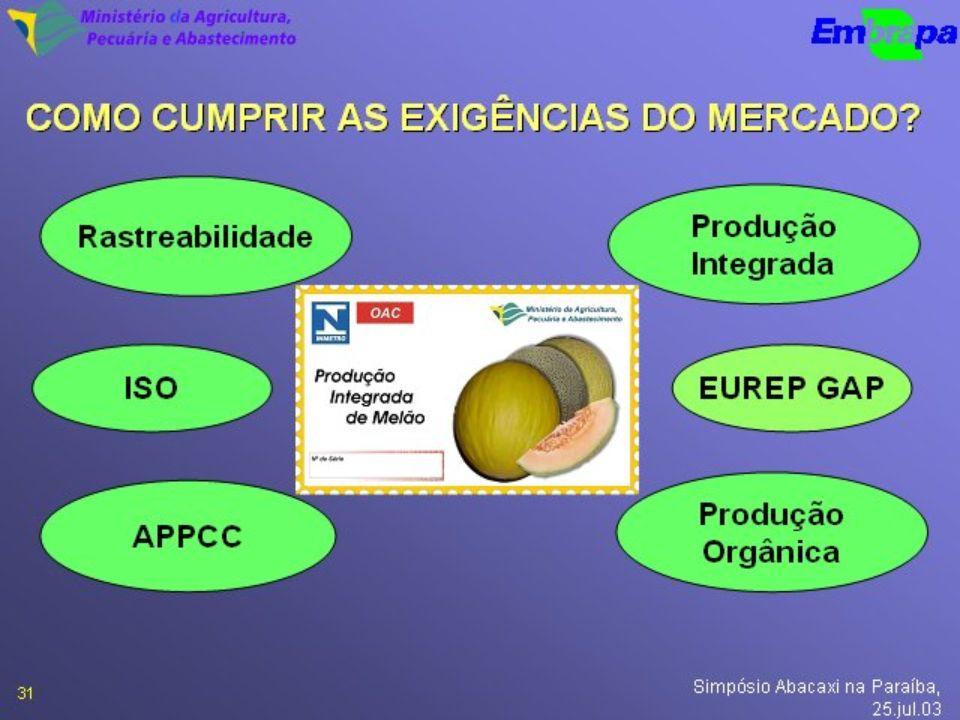 Comitês Comitê Brasileiro de Avaliação da Conformidade (CBAC); Comitê Brasileiro de Normalização (CBN); Comitê Brasileiro de regulamentação (CBR); Comitê Codex Alimentarius do Brasil (CCAB); Comitê de Coordenação de Barreiras Técnicas ao Consumidor (CBTC);