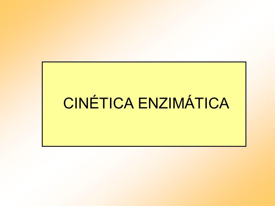 Cinética Enzimática Estudo da velocidade de uma reação química que ocorre na presença de uma enzima