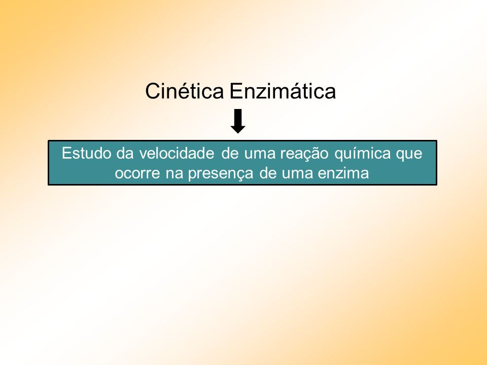 No início da reação a quantidade de substrato é constante, já que a quantidade de substrato é muito maior do que a de enzima..Determina-se a velocidade inicial de reação, V o,para uma determinada [S]..Obtêm-se valores para várias concentrações de substrato, mantendo constante a concentração de enzima.