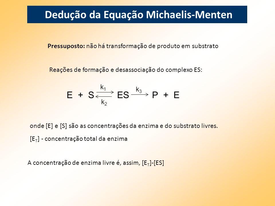 Dedução da Equação Michaelis-Menten Etapa 1: velocidade de formação de ES = k 1 [E][S] Etapa 2: velocidade de decomposição de ES = k 2 [ES] Etapa 3: velocidade de consumo de ES = k 3 [ES] velocidade de formação de P = k 3 [ES] E + S ES P + E k1k1 k2k2 k3k3 Velocidade de formação de ES é formada na etapa 1 e consumida nas etapas 2 e 3.