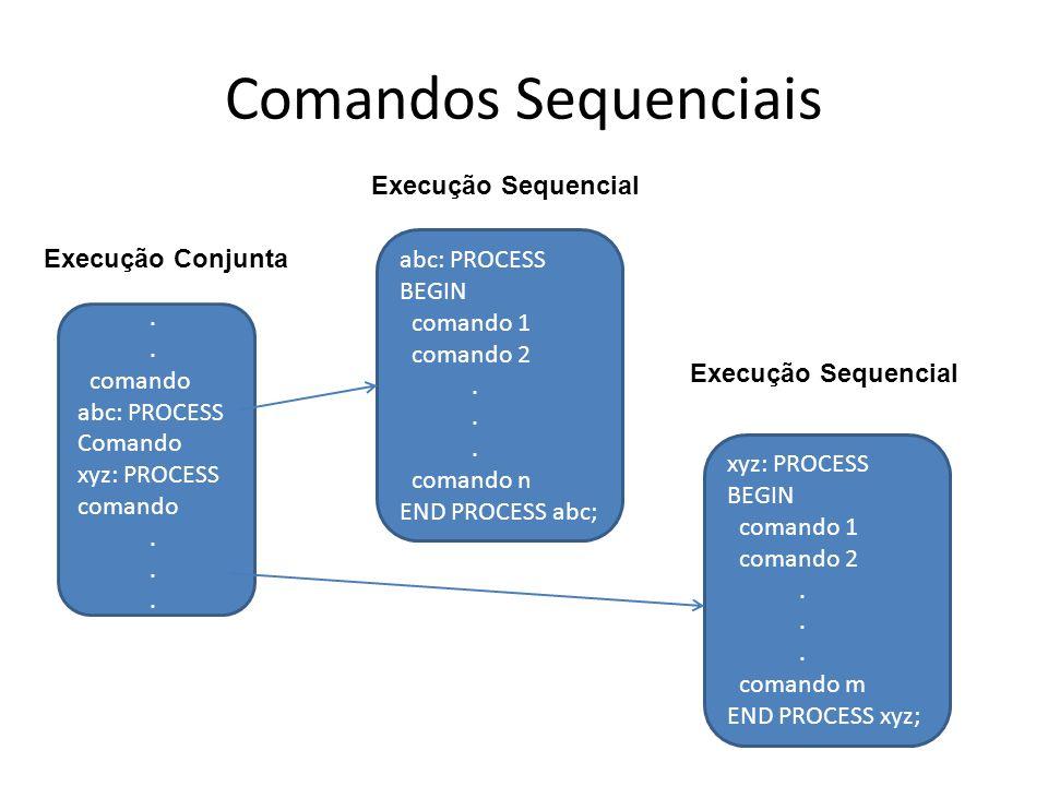 Comandos Sequenciais Execução Conjunta abc: PROCESS BEGIN comando 1 comando 2.