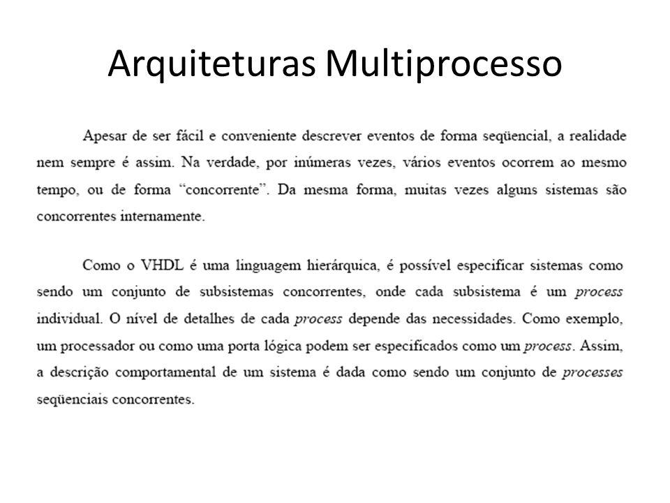 Arquiteturas Multiprocesso