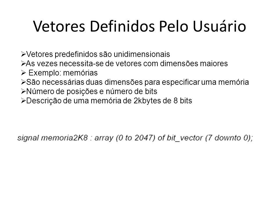 Vetores Definidos Pelo Usuário Vetores predefinidos são unidimensionais As vezes necessita-se de vetores com dimensões maiores Exemplo: memórias São necessárias duas dimensões para especificar uma memória Número de posições e número de bits Descrição de uma memória de 2kbytes de 8 bits