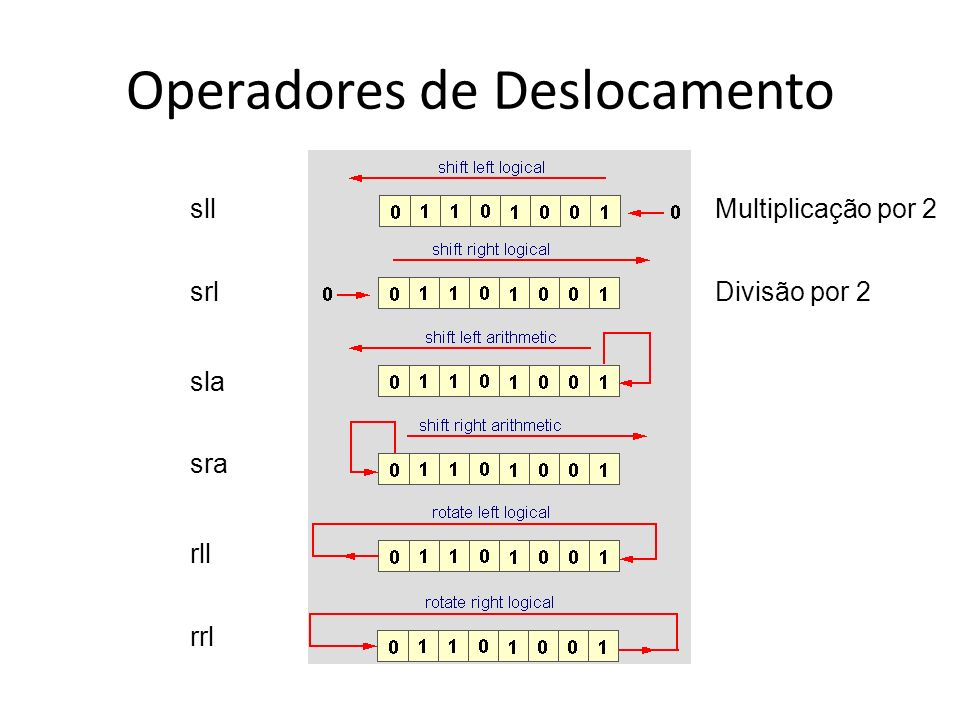 Especificação da Estrutura do Sistema Componentes