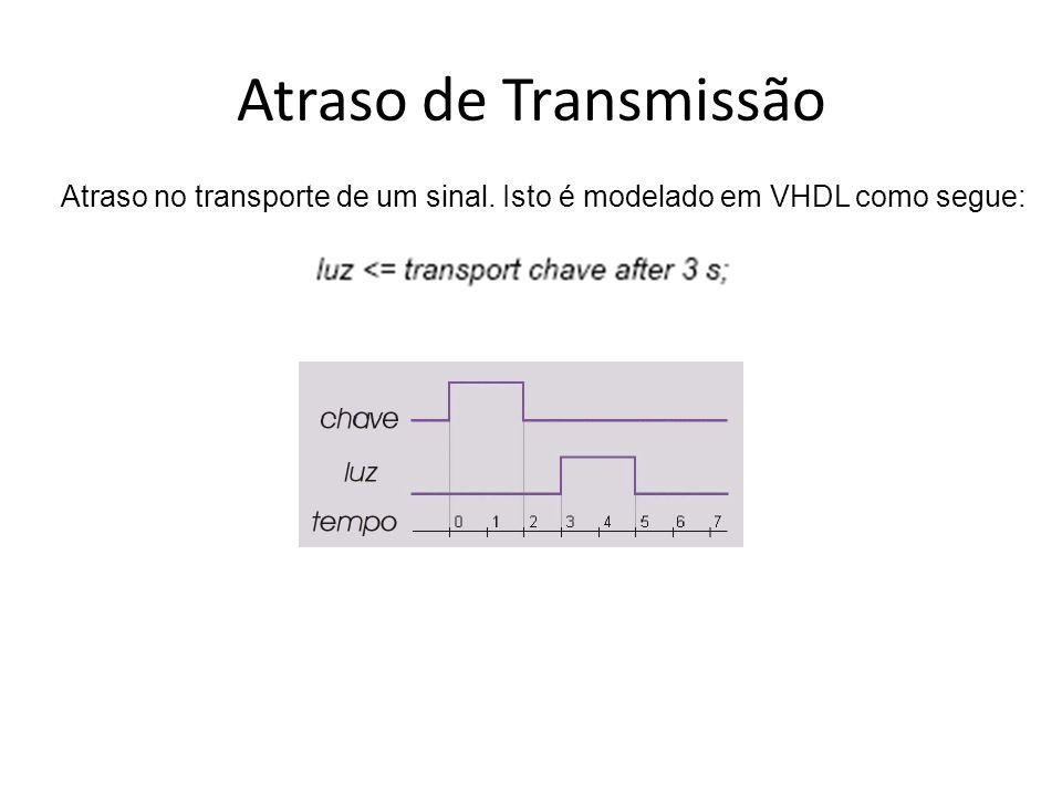 Estímulos de Arquivos procedure ReadFile() is variable lineAux : line; file PatternFile : TEXT open READ_MODE is inputPattern.txt ; begin for i in 0 to nPolig-1 loop readline(PatternFile, lineAux); read(lineAux,value);...