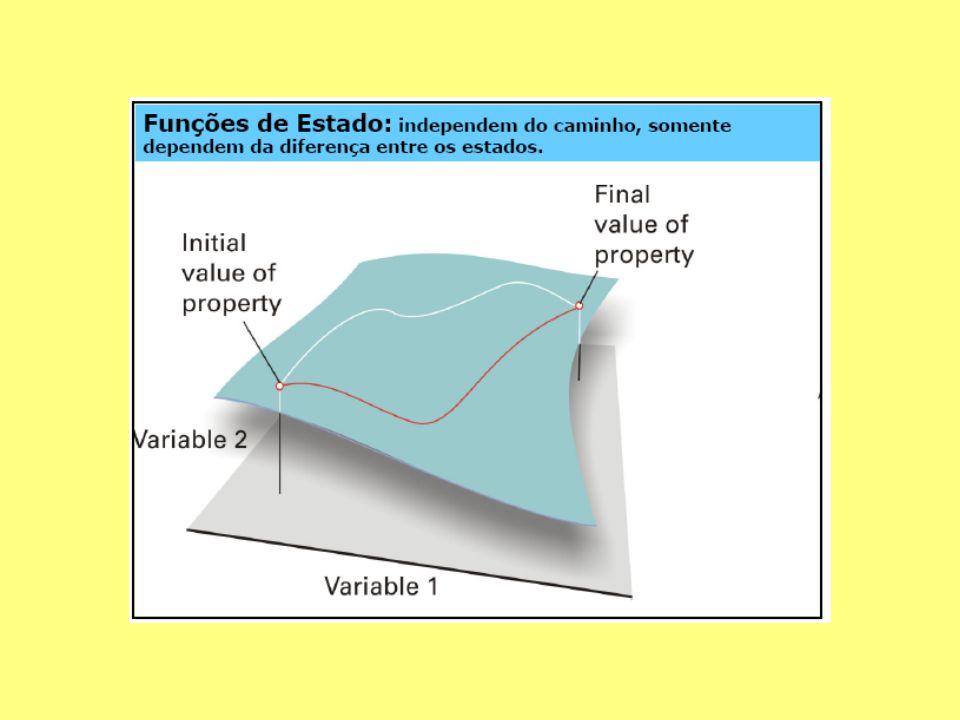 TRABALHO E CALOR TRABALHO: É uma trasnsferência de energia que pode causar um movimento contra uma força que se opõe a esse movimento (W).