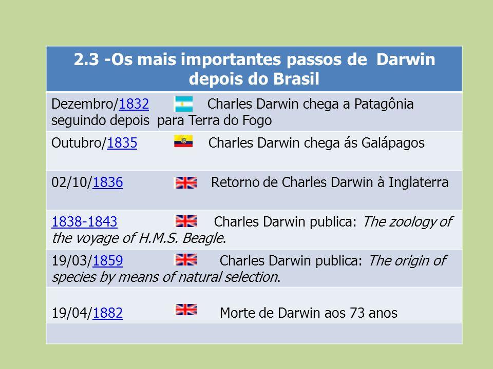 2.3 -Os mais importantes passos de Darwin depois do Brasil Dezembro/1832 Charles Darwin chega a Patagônia seguindo depois para Terra do Fogo1832 Outub