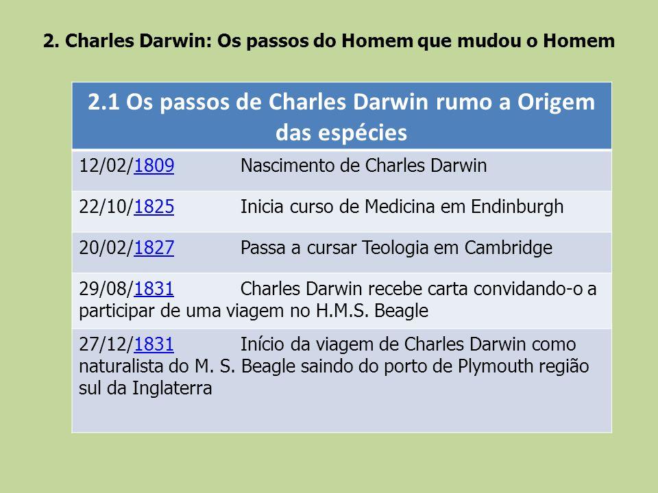 2. Charles Darwin: Os passos do Homem que mudou o Homem 2.1 Os passos de Charles Darwin rumo a Origem das espécies 12/02/1809 Nascimento de Charles Da