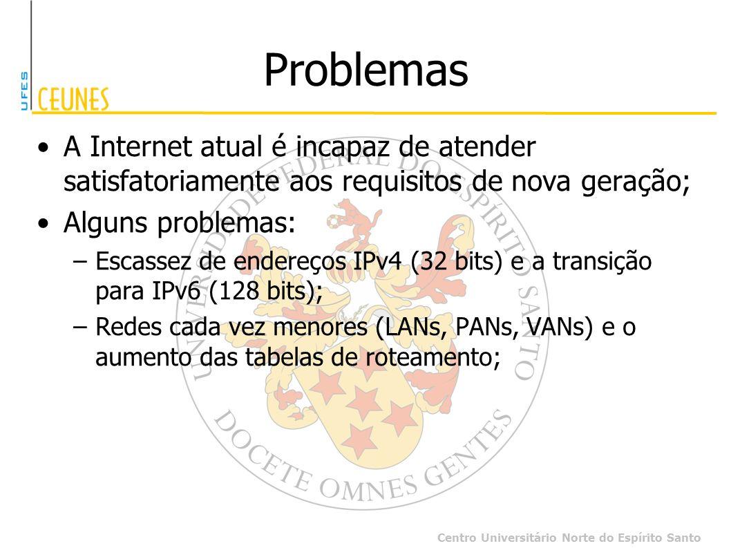 Centro Universitário Norte do Espírito Santo Problemas A Internet atual é incapaz de atender satisfatoriamente aos requisitos de nova geração; Alguns