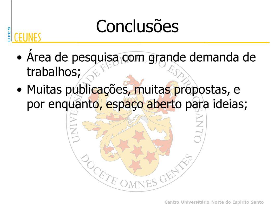 Centro Universitário Norte do Espírito Santo Conclusões Área de pesquisa com grande demanda de trabalhos; Muitas publicações, muitas propostas, e por