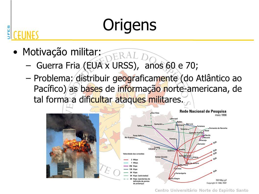 Centro Universitário Norte do Espírito Santo Origens Motivação militar: – Guerra Fria (EUA x URSS), anos 60 e 70; –Problema: distribuir geograficament