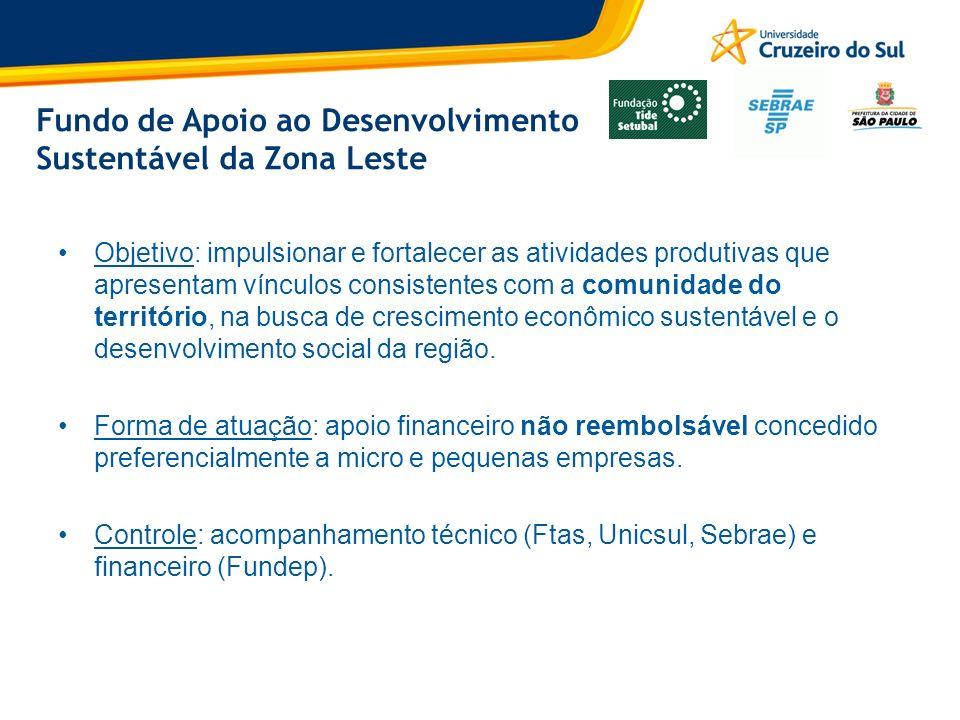 Fundo de Apoio ao Desenvolvimento Sustentável da Zona Leste Objetivo: impulsionar e fortalecer as atividades produtivas que apresentam vínculos consis
