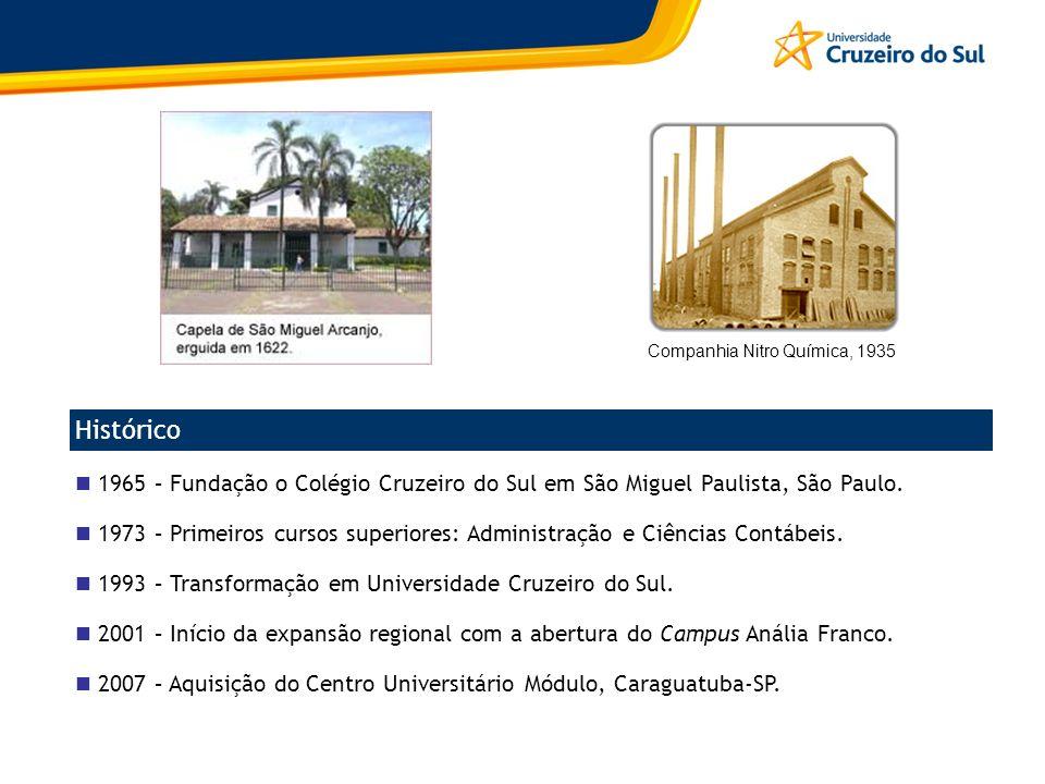 Histórico 1965 – Fundação o Colégio Cruzeiro do Sul em São Miguel Paulista, São Paulo. 1973 – Primeiros cursos superiores: Administração e Ciências Co