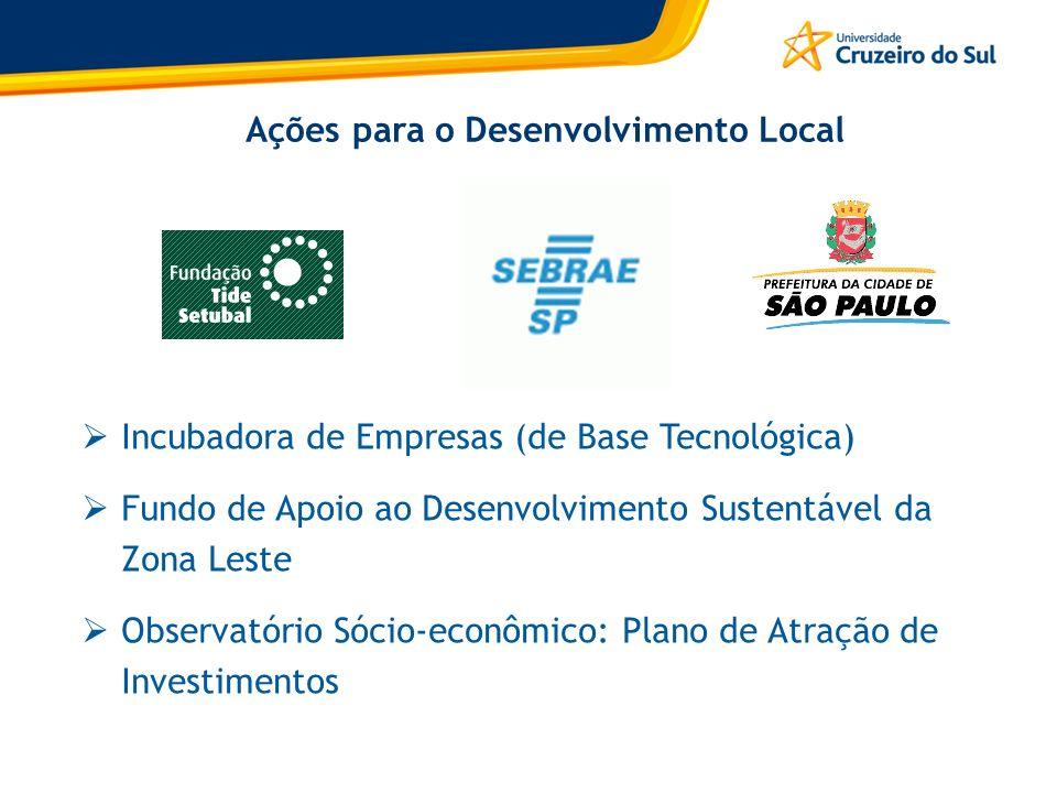 Ações para o Desenvolvimento Local Incubadora de Empresas (de Base Tecnológica) Fundo de Apoio ao Desenvolvimento Sustentável da Zona Leste Observatór