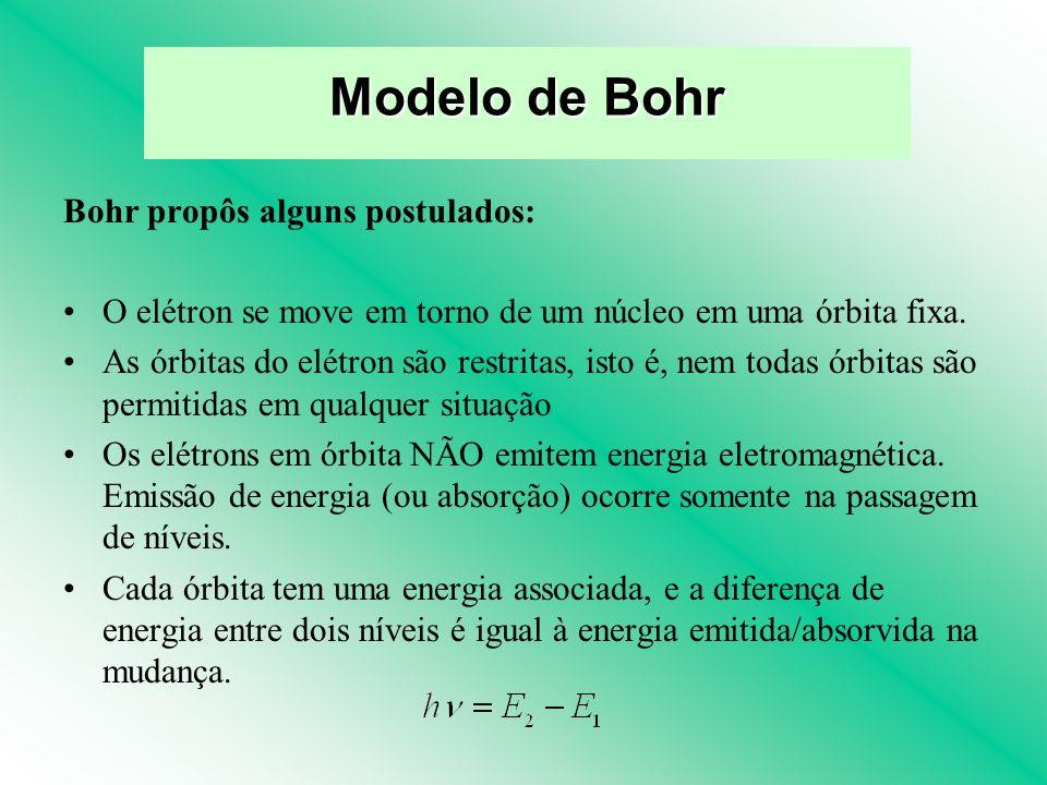 Modelo de Bohr Bohr propôs alguns postulados: O elétron se move em torno de um núcleo em uma órbita fixa. As órbitas do elétron são restritas, isto é,