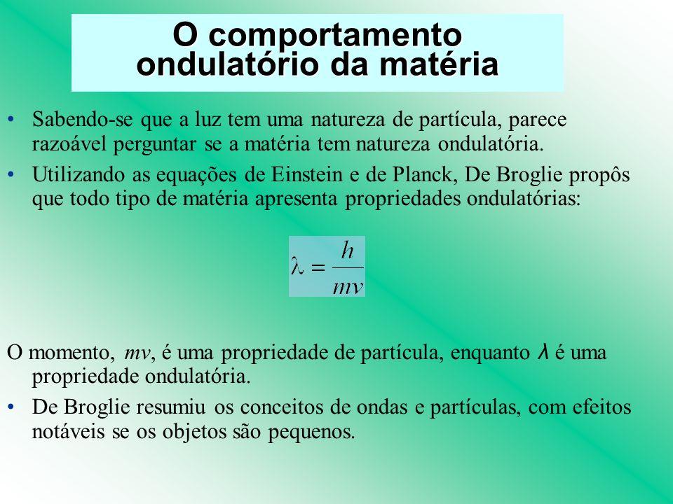 Sabendo-se que a luz tem uma natureza de partícula, parece razoável perguntar se a matéria tem natureza ondulatória. Utilizando as equações de Einstei
