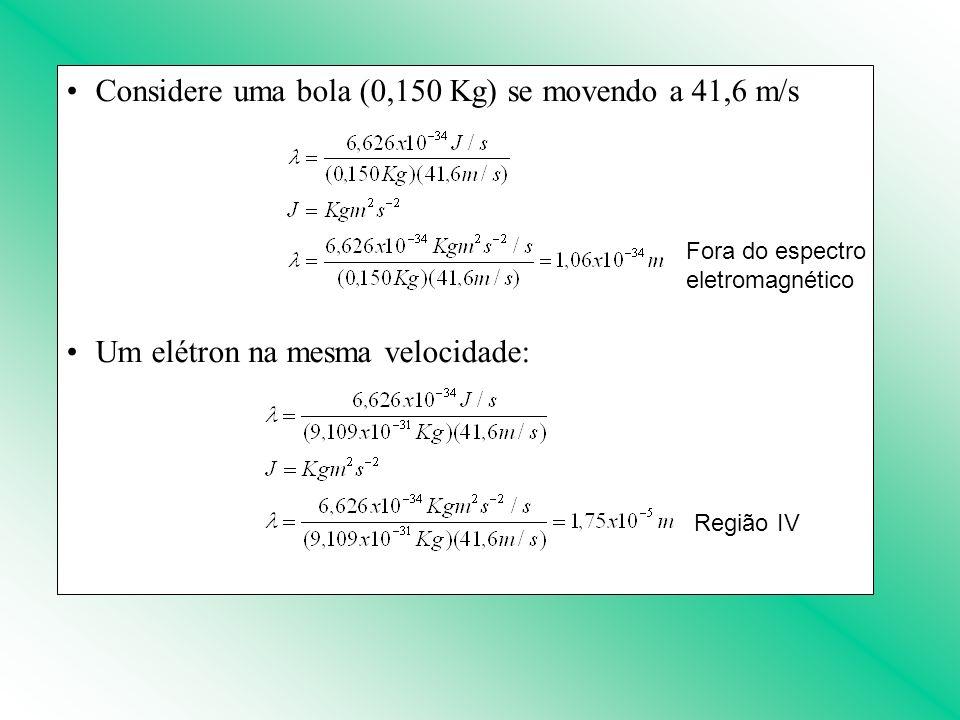 Considere uma bola (0,150 Kg) se movendo a 41,6 m/s Um elétron na mesma velocidade: Fora do espectro eletromagnético Região IV