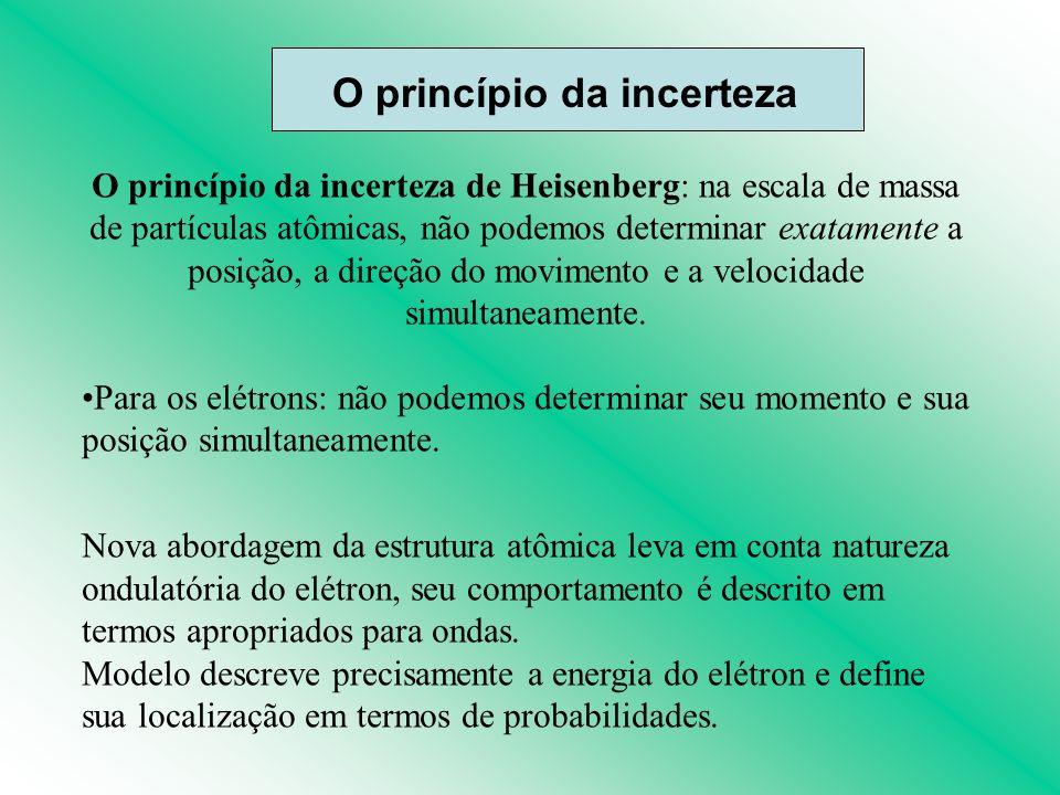 O princípio da incerteza de Heisenberg: na escala de massa de partículas atômicas, não podemos determinar exatamente a posição, a direção do movimento