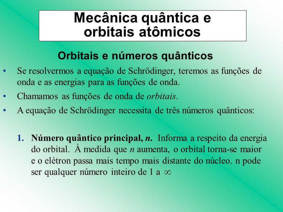 Mecânica quântica e orbitais atômicos Orbitais e números quânticos Se resolvermos a equação de Schrödinger, teremos as funções de onda e as energias p