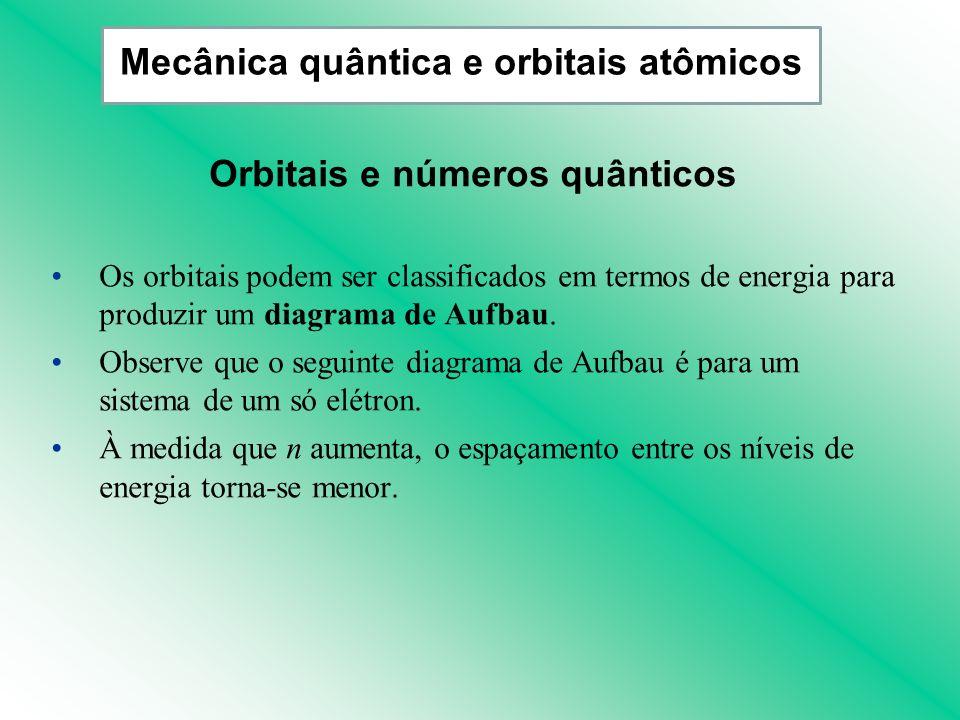 Orbitais e números quânticos Os orbitais podem ser classificados em termos de energia para produzir um diagrama de Aufbau. Observe que o seguinte diag