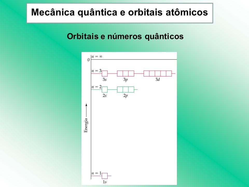 Orbitais e números quânticos Mecânica quântica e orbitais atômicos