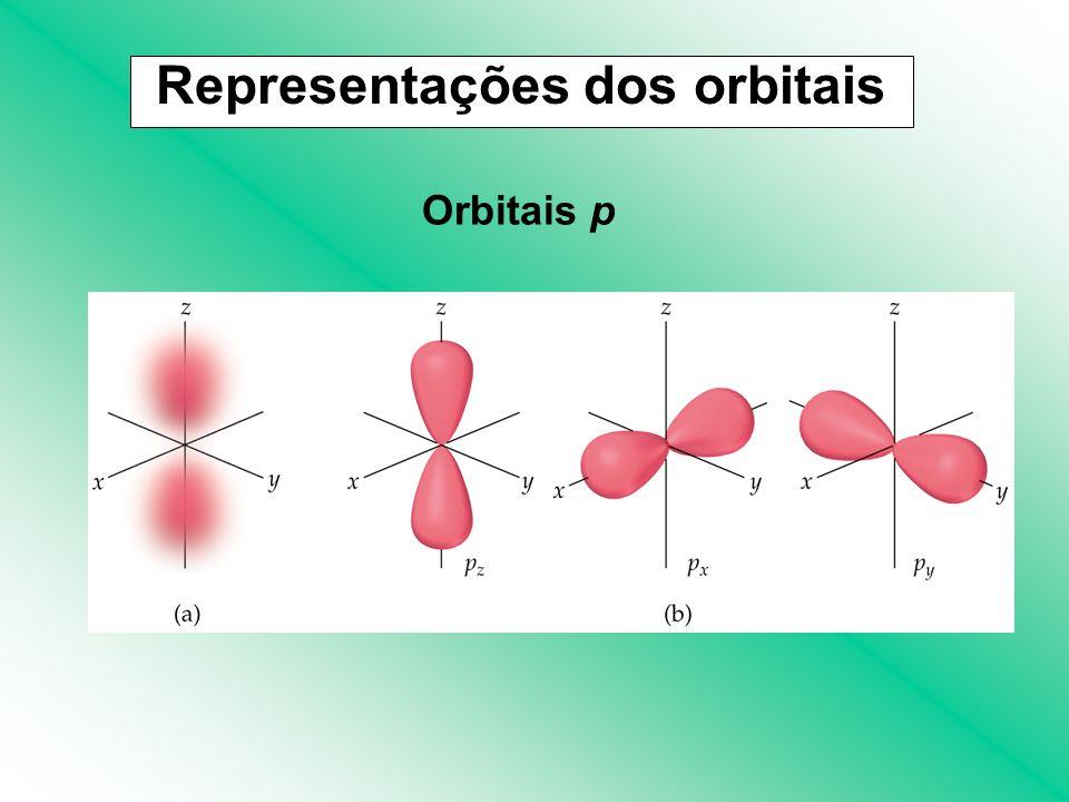 Orbitais p