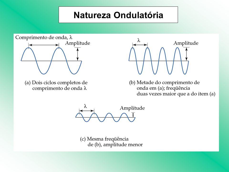A radiação eletromagnética se movimenta através do vácuo com uma velocidade de 2,99 x 10 8 m/s.