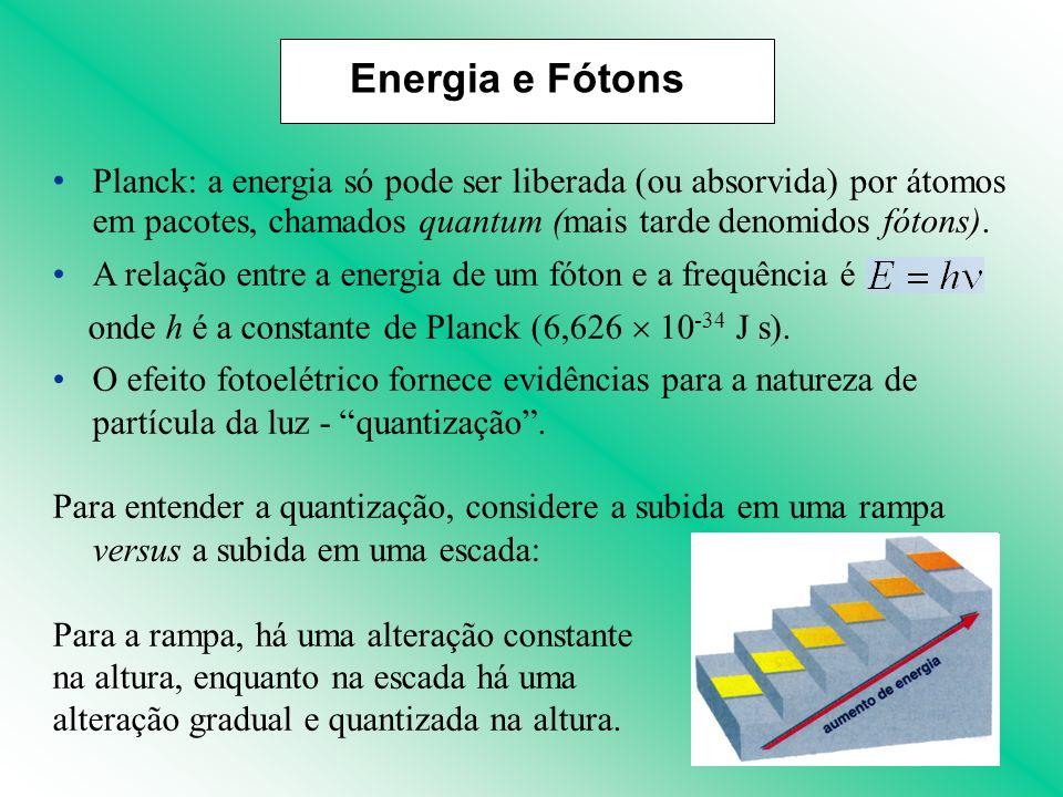 Planck: a energia só pode ser liberada (ou absorvida) por átomos em pacotes, chamados quantum (mais tarde denomidos fótons). A relação entre a energia