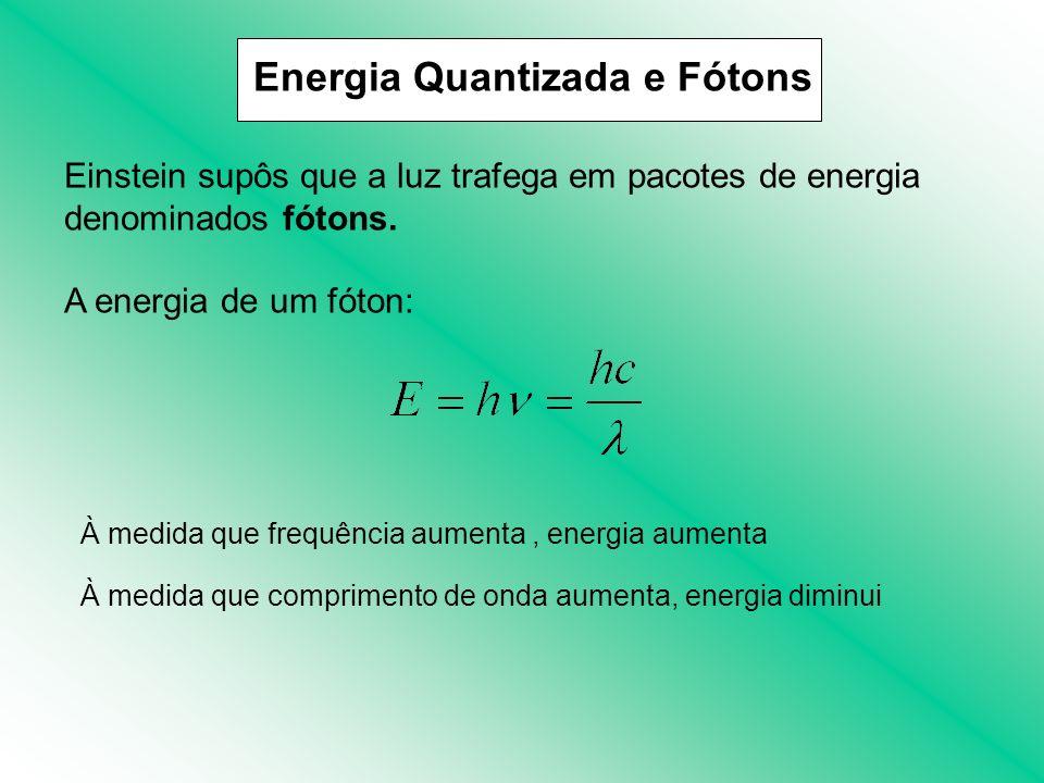 Einstein supôs que a luz trafega em pacotes de energia denominados fótons. A energia de um fóton: Energia Quantizada e Fótons À medida que frequência