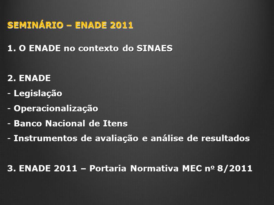 SEMINÁRIO – ENADE 2011 1. O ENADE no contexto do SINAES 2. ENADE - Legislação - Operacionalização - Banco Nacional de Itens - Instrumentos de avaliaçã