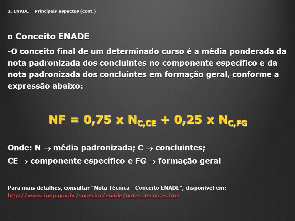2. ENADE – Principais aspectos (cont.) Conceito ENADE Conceito ENADE -O conceito final de um determinado curso é a média ponderada da nota padronizada
