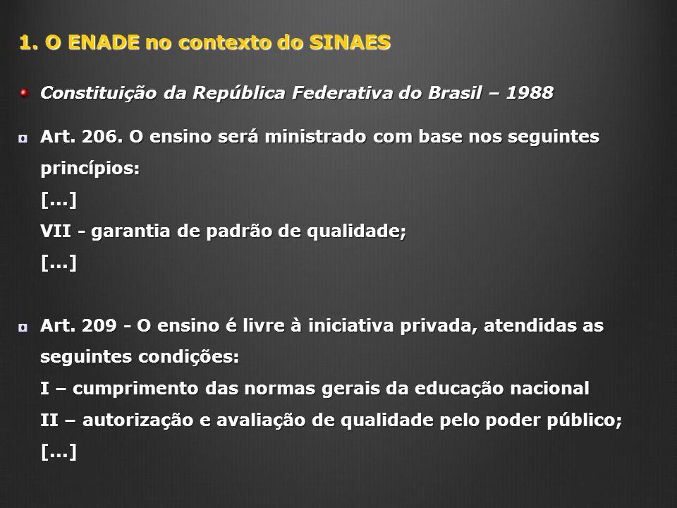 1. O ENADE no contexto do SINAES Constituição da República Federativa do Brasil – 1988 Art. 206. O ensino será ministrado com base nos seguintes princ