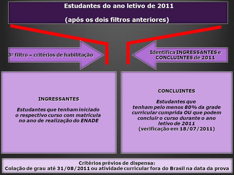 Estudantes do ano letivo de 2011 Estudantes do ano letivo de 2011 (após os dois filtros anteriores) 3 o filtro – critérios de habilitação Identifica I
