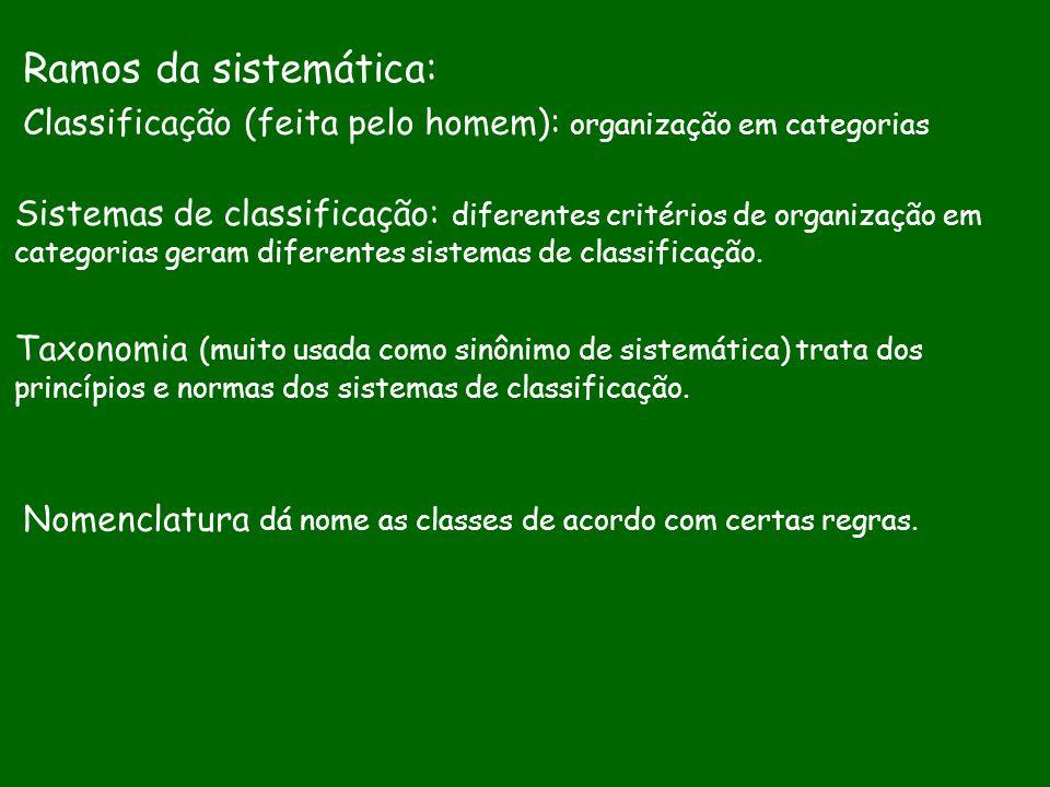 Taxonomia (muito usada como sinônimo de sistemática) trata dos princípios e normas dos sistemas de classificação. Nomenclatura dá nome as classes de a